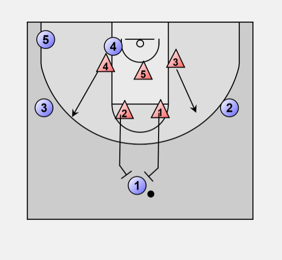 2 3 zone defense join - 560×518